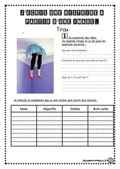 Learn French Videos Flashcards Printing Videos Architecture Home Art Education Lessons, French Education, Picture Writing Prompts, French Teacher, Teaching French, High School French, French Worksheets, Core French, French Classroom