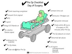 Even artichokes have hearts., Nursing Pre-Op Check List