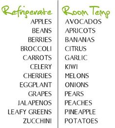 Fruits and veggies---fridge or counter? Good to know!  I've been doing the wrong thing with a lot of these... oops