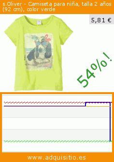 s.Oliver - Camiseta para niña, talla 2 años (92 cm), color verde (Ropa). Baja 54%! Precio actual 5,81 €, el precio anterior fue de 12,75 €. https://www.adquisitio.es/soliver/camiseta-ni%C3%B1a-talla-2-6