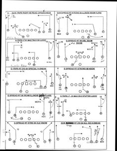 football pass plays - Google Search