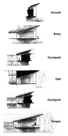 relation to ground study WFSmith Architecture - Nam Quang Temple