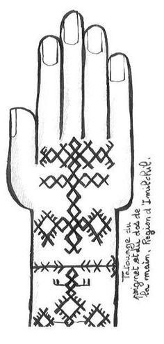 tatouage main et poignet