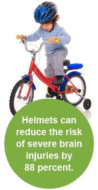 More children ages 5 to 14 are seen in emergency rooms for injuries related to biking than any other sport. Helmets can reduce the risk of severe brain injuries by 88 percent – yet only 45 percent of children 14 and under usually wear a bike helmet. #bikesafety