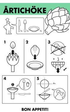 "How To Eat ""Complicated"" Foods, Illustrated Ikea-Style - Food Republic Photo Illustration, Digital Illustration, Illustrations, Artwork For Living Room, Etiquette And Manners, Ikea Design, Wood Design, Design Theory, Sketch Notes"