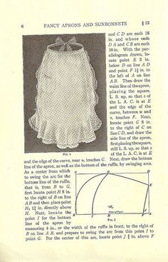 Image result for 1924 women's institute caps and aprons