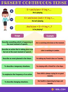 Present Continuous Tense! In this section, we are going to be looking at the present continuous tense much more closely and this will enable us to further under Verbal Tenses, English Grammar Tenses, Teaching English Grammar, English Verbs, English Vocabulary Words, English Language Learning, Tenses Rules, Grammar Rules, English Tenses Chart