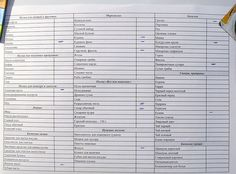 Список продуктов, которые всегда должны быть дома / Меню недели