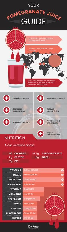 Some natural fruit juices are health powerhouses, but pomegranate juice may be the best. Learn nutrition facts, health benefits and dosage recommendations. Health Benefits, Health Tips, Health And Wellness, Health Fitness, Granada, Pomegranate Juice Benefits, Healthy Juices, Healthy Foods, Healthy Nutrition