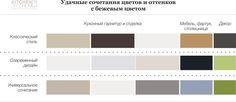 Дизайн кухни - бежевый цвет - сочетания
