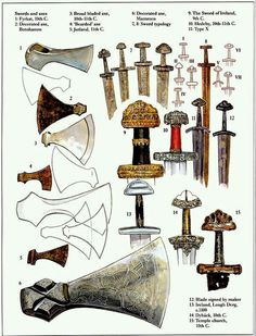 Various examples of viking weapons