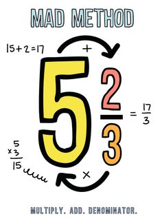 Use MAD method to teach your students how to convert mixed numbers using this poster, notes page, and practice worksheet! Improper Fractions, Teaching Fractions, Teaching Math, Multiplication, Gcse Maths Revision, Math Charts, Fifth Grade Math, Math Words, Homeschool Math
