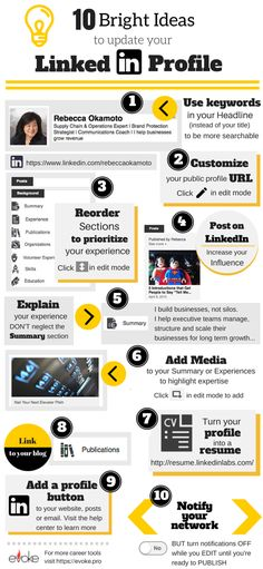 linkedin profile infographic width300 height650 border - Mad Bewerbung