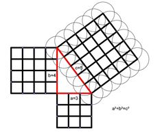 ratios, Pythagoras theorem