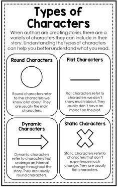 60 Best Character anchor charts images in 2013 | School