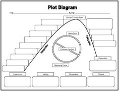 Plot Development/Story Map, Building Blocks Grades 2-5
