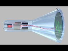 ▶ 541 - Cathode-ray tube of oscilloscope. - YouTube