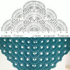 Virus shawl virusshawl crochet pattern