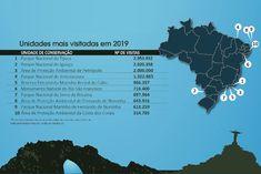 Visitas em unidades de conservação aumentam 20% Rio Grande, 1, Movie Posters, Movies, Iguazu National Park, National Parks, Monuments, United States, Films