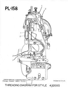 Union Special 39500 Sewing Machine Threading Diagram