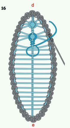 Macrame knots Filling stitches for Macramé Crochet lace Freeform Crochet, Crochet Motif, Irish Crochet, Crochet Lace, Hardanger Embroidery, Ribbon Embroidery, Embroidery Stitches, Needle Lace, Bobbin Lace