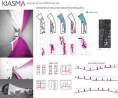 Chanya Niyomsith 5434726425 Kiasma case study. The circulation and journey the architecture created.