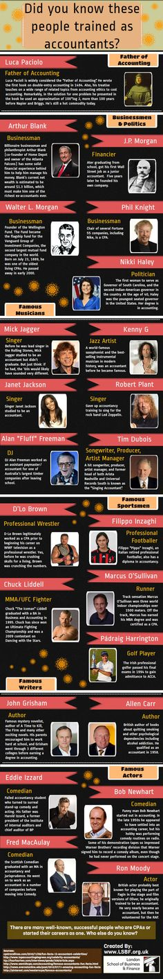 Did you know these famous people trained as accountants? Some are just unbelievable! Accounting Classes, Accounting Basics, Accounting Humor, Cost Accounting, Financial Accounting, Business Education Classroom, World Music Day, Profit And Loss Statement, Cpa Exam