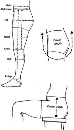 Measurements for fitting pants.