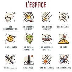 French Language Basics, French Basics, French Language Lessons, French Language Learning, Useful French Phrases, Basic French Words, How To Speak French, Learn French, French Teaching Resources