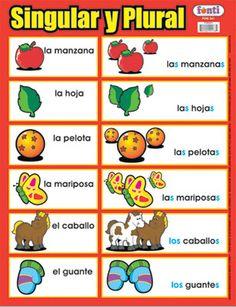 Palabras en singular y palabras en plural. Spanish Phrases, Spanish Vocabulary, Spanish 1, Vocabulary Games, Grammar And Vocabulary, Spanish Language Learning, Spanish Lessons, Teaching Spanish, Plurals Worksheets