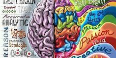 Left Brain Right Brain Illustration - I think I'd choose a split favouring the right brain for a healthy happy life! Left Vs Right Brain, Brain Illustration, Graphic Illustration, Cartoon Posters, Your Brain, Whole Brain Child, Art Education, Physical Education, Health Education