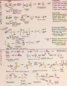 Intro Organic Chemistry Reaction Notes – Love, Life and Position-time Graphs Organic Chemistry Reactions, Ap Chemistry, Teaching Chemistry, Chemistry Classroom, Chemical Reactions, Medical Science, Science Education, Biochemistry Notes, School Notes