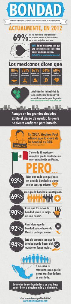 La bondad en México. Datos para reflexionar