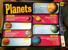 2 SET Educational Charts Layers OF Earth Planets Great Teacher Resource | eBay
