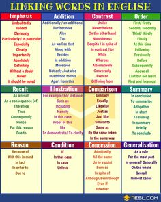 Linking Words and Phrases in English