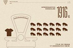 # infographic korea