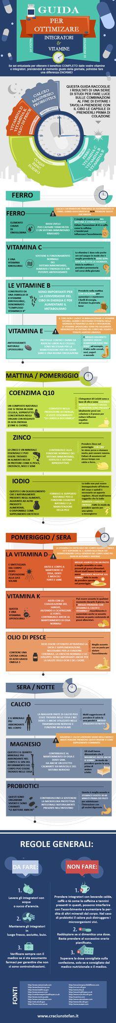 Guida per ottimizzare la vostra assunzione di integratori e vitamine