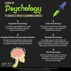 How To Use Psychology in eLearning Design and Development Infographic - http://elearninginfographics.com/use-psychology-elearning-design-and-development-infographic/