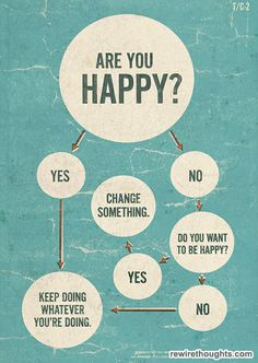 Are You Happy? #quotes #inspirational