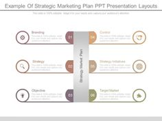Know here how to make marketing plan , we are also providing various templates of the marketing strategy from which you can select your favorite one. Strategic Marketing Plan, Marketing Goals, Marketing Communications, Small Business Marketing, Internet Marketing, Business Management, Business Planning, Marketing Strategy Template, Presentation Layout
