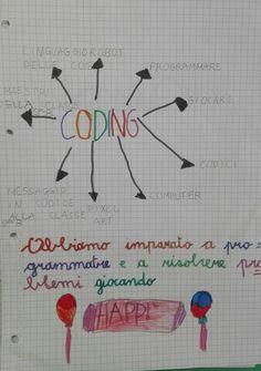 Teaching Geography, Teaching Math, Maths, Code Art, Coding For Kids, Dyslexia, Pixel Art, Education, Blog