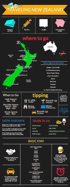 New Zealand Travel Cheat Sheet