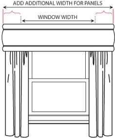 Cornice Molding To Cover Vertical Blind Headers Decor