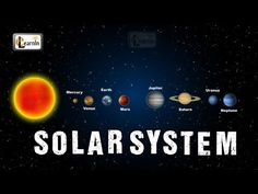 Video showing revolutions and comparing planets. ... lots of info but certainly aligns well with 4th grade science