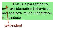 CSS text-indent - indent text in a block - InfoHeap