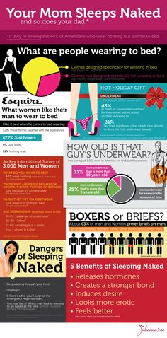 """""""What Are People Wearing to Bed?"""" infographic"""