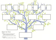 I used a picture of a family tree for chapter 23 because at the end of the chapter Jem and Scout talk about their ancestors and family history and compares their family to other families in Maycomb.