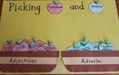 Adverbs and Adjectives FREE Craftivity! by Crafting Connections!