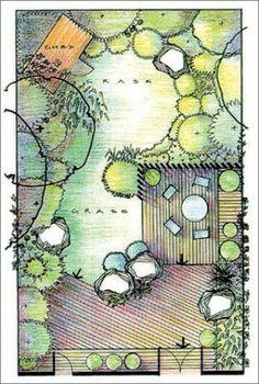 Layout design for rear garden area