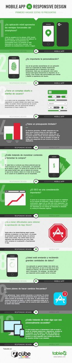 #Infografia App movil VS Web responsive  http://www.publicube.es/apps-moviles
